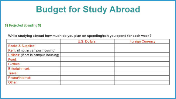 Budget for Study Abroad form